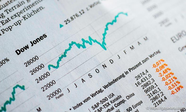 米国株ダウ・ジョーンズの折れ線グラフ