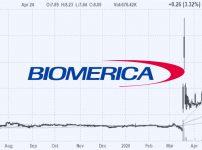 アメリカ株保有株:バイオメリカ(BMRA)